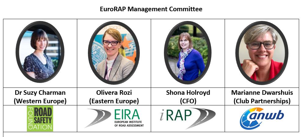 Новости EuroRAP: Национальное партнерство по безопасной дорожной инфраструктуре